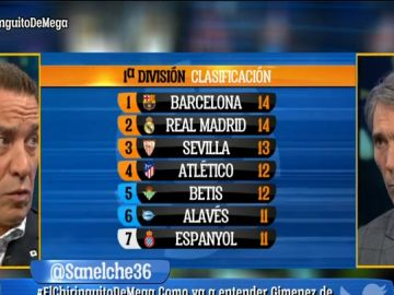 Están el Real Madrid y el Barça por debajo de sus posibilidades?