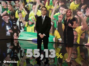 Jair Bolsonaro, en realidad aumentada