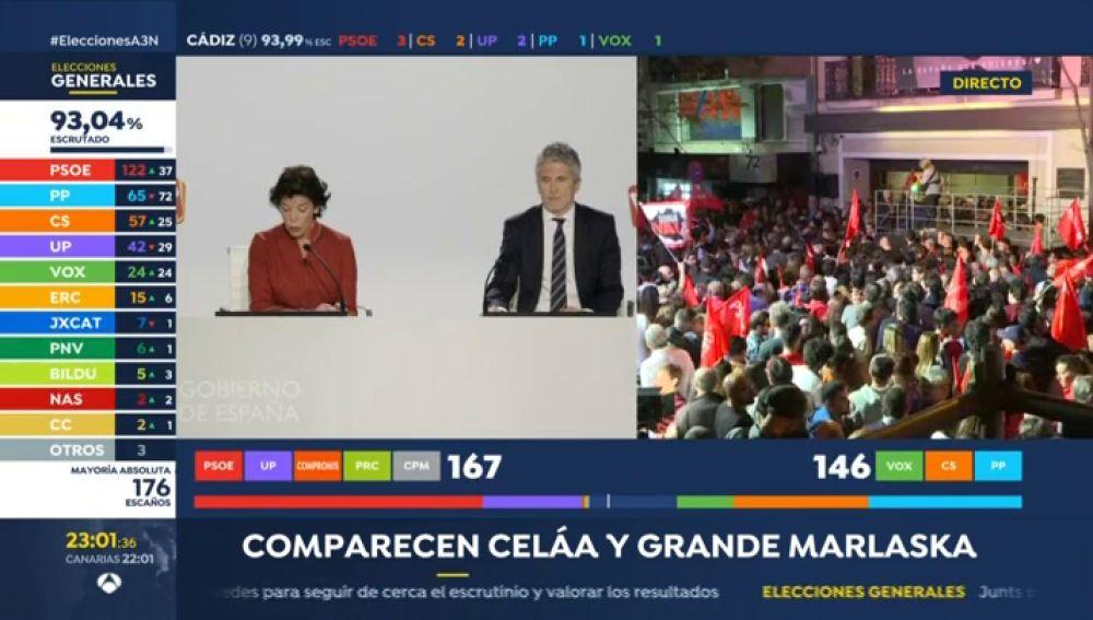 Noche electoral con PSOE de líder