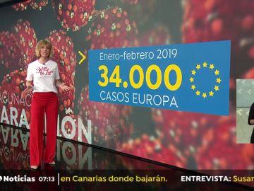 """Alarma en Europa por el """"aumento sin precedentes"""" de casos de sarampión"""