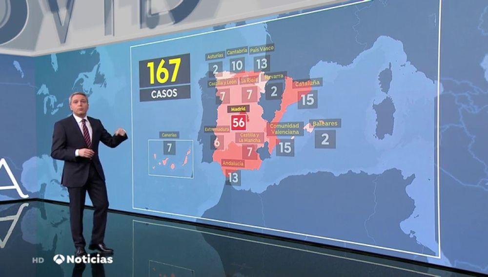 Ya hay más de 160 contagiados de coronavirus en España